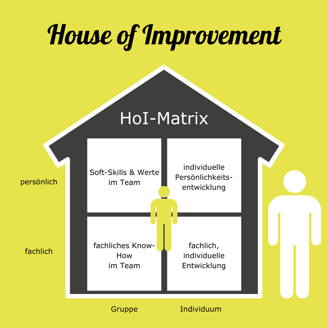 House of Improvement